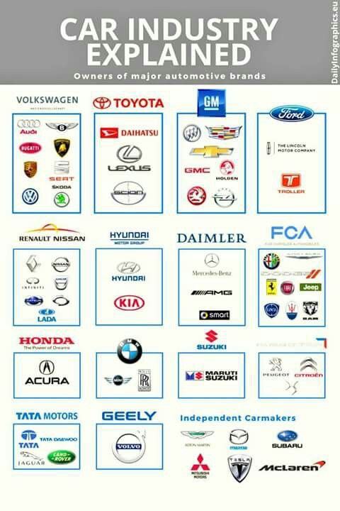 Pin By Mohsen Hadid On Big Toys With Images Car Brands Logos