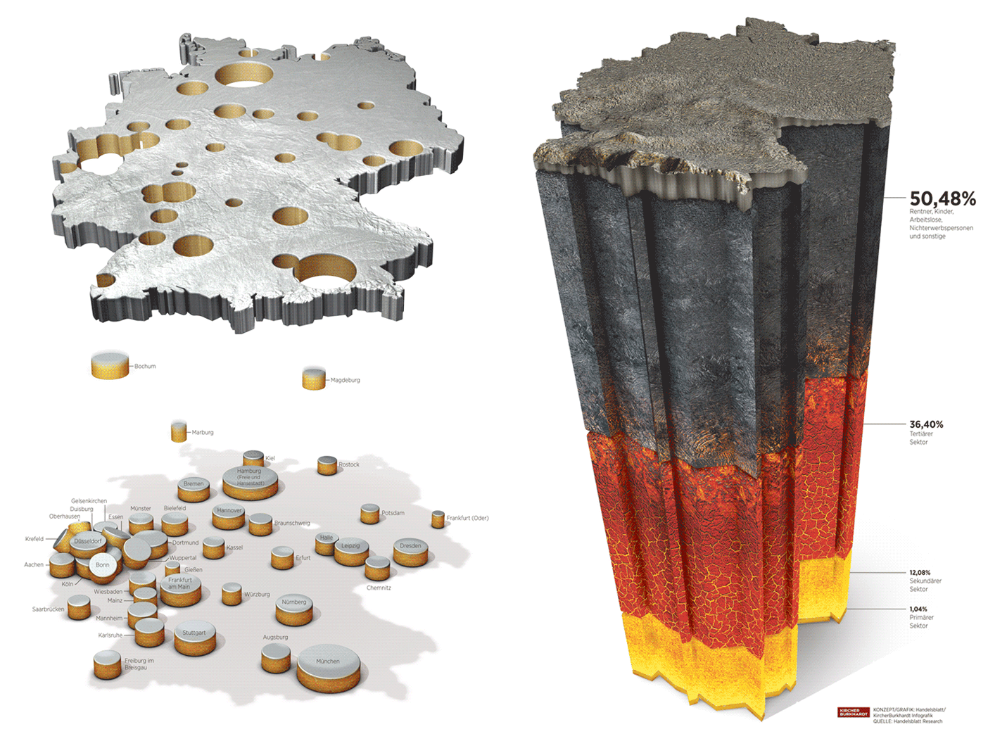 Deutschland ungeschminkt  Handelsblatt AG, Infografiken einer sechsteiligen Serie