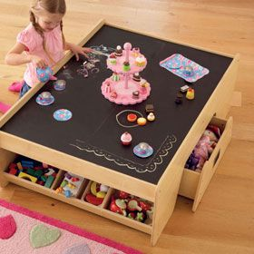love this...maybe I could paint the top of our train table with chalkboard paint...hmmmmmm