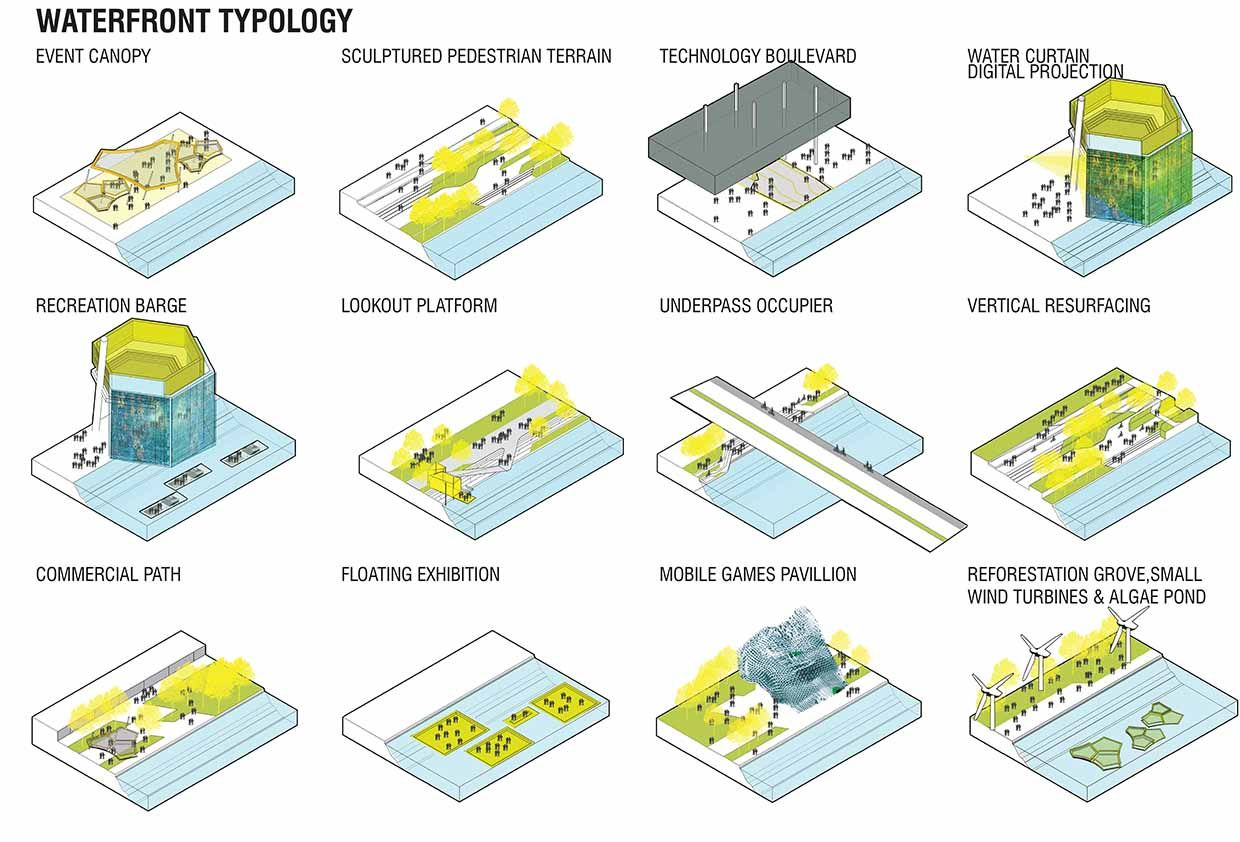 Water Typologies Cybernetic Real M 2113 C Eshahashimstudio Landscape Architecture Diagram Landscape Diagram Diagram Architecture