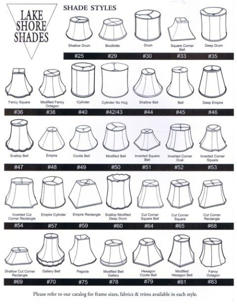 17 Best images about Lampshades on Pinterest