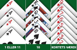 Blackjack regler – kortenes værdi og alle de andre regler: http://www.mrspil.dk/blackjack/blackjack-regler