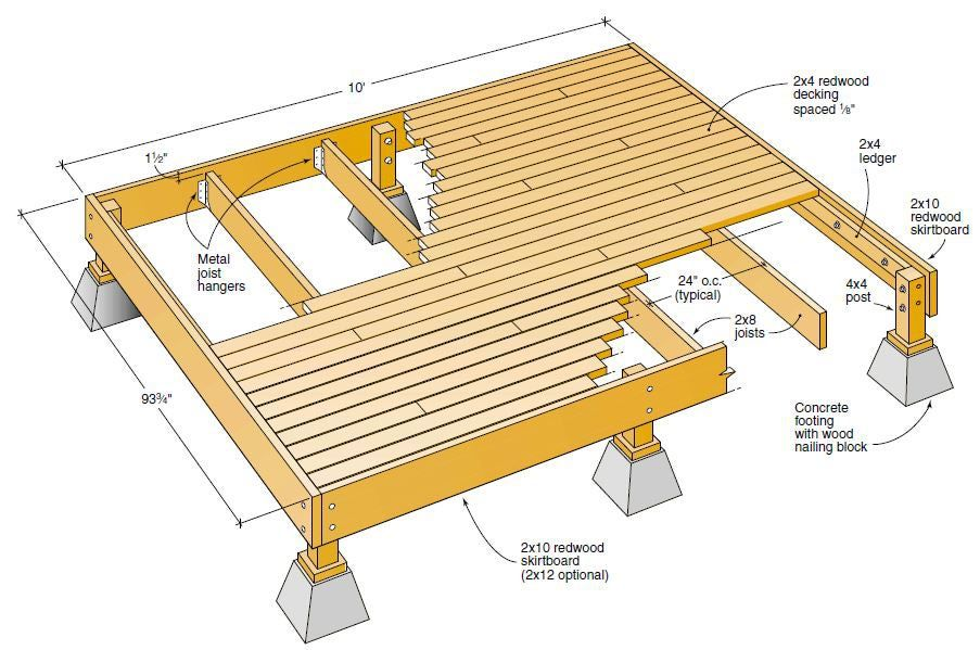 The Best Free Outdoor Deck Plans And Designs: California Redwood  Freestanding Deck