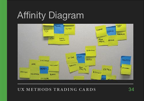 Affinity Diagram  HttpNformComTradingcardsAffinityDiagram