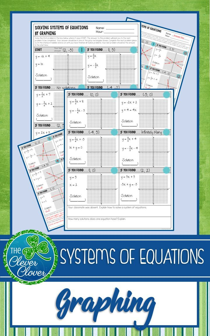 Solving Systems of Equations by Graphing Notes
