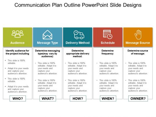 Professional Powerpoint Templates Ppt Templates Presentation Templates Slid Communication Plan Template Simple Business Plan Template Communications Plan
