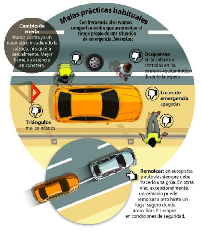 Malas Prácticas Habituales Seguridadvial Consejos De Seguridad Vial Consejos De Seguridad Seguridad Vial