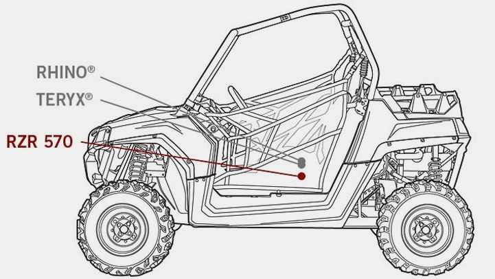 Polaris Razor Coloring Pages Coloring Pages Color Agile