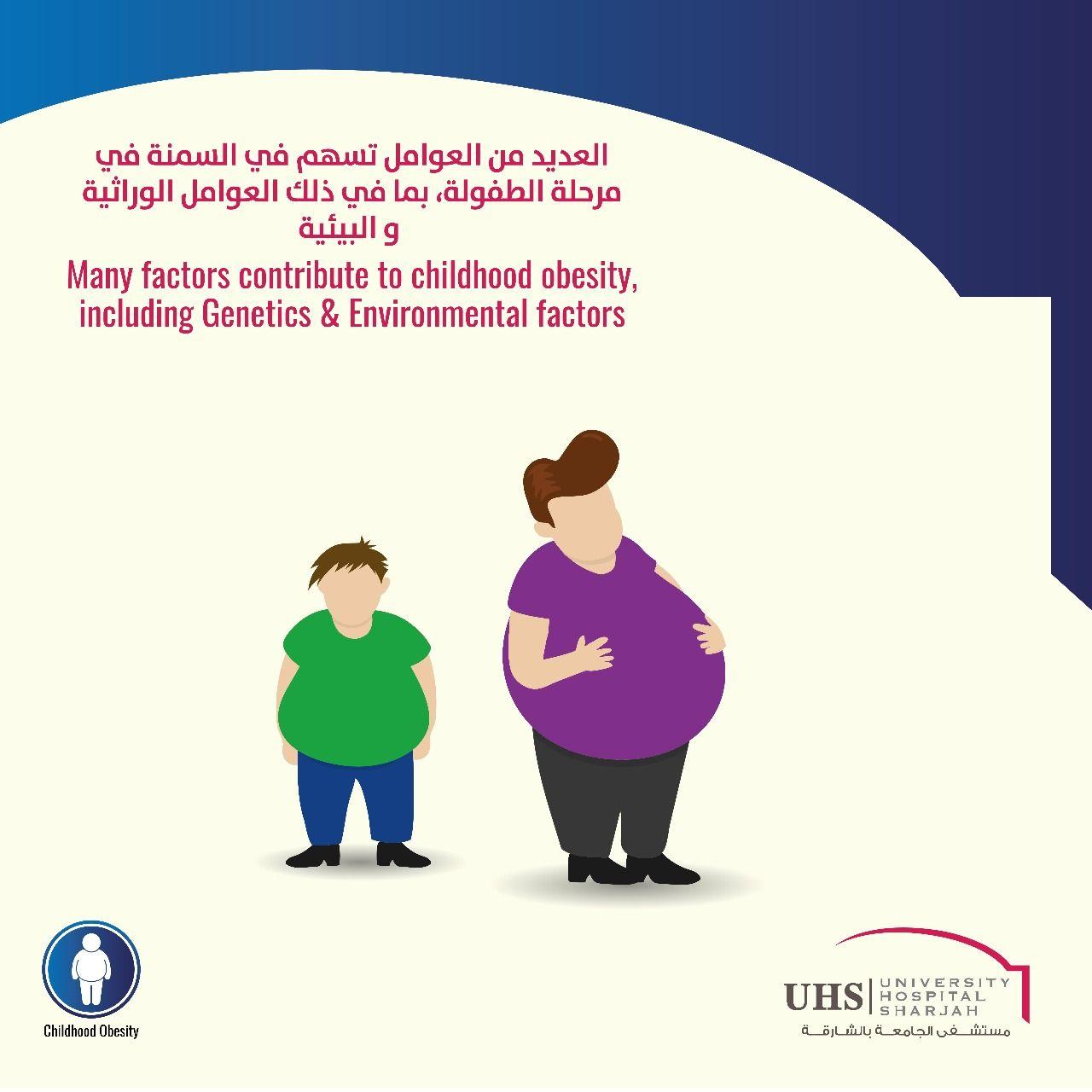 Pin By University Hospital Sharjah On Chidlhood Obesity Childhood Obesity Environmental Factors Obesity