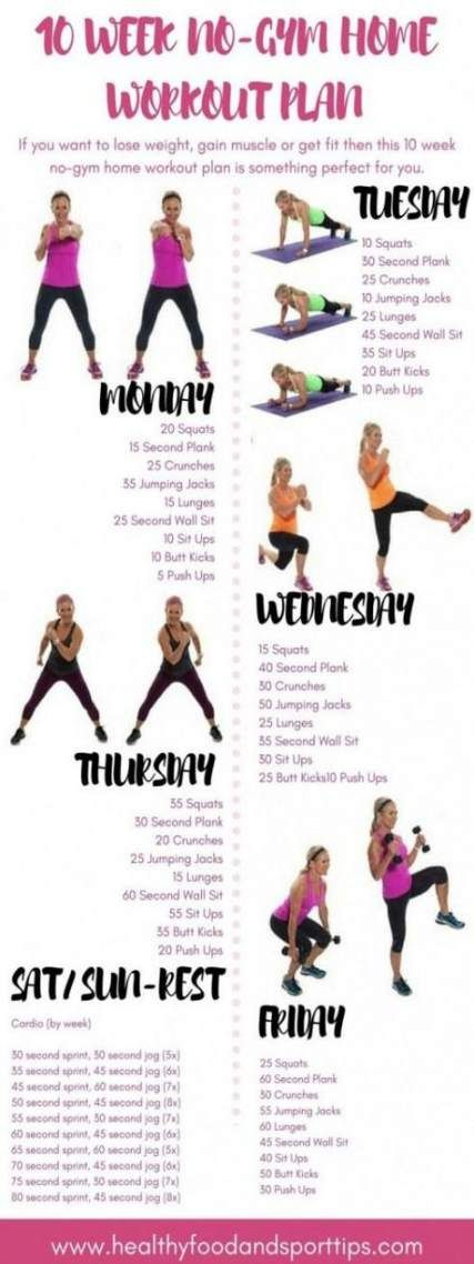 Fitness equipment for home week workout 39+ Ideas #fitness #home