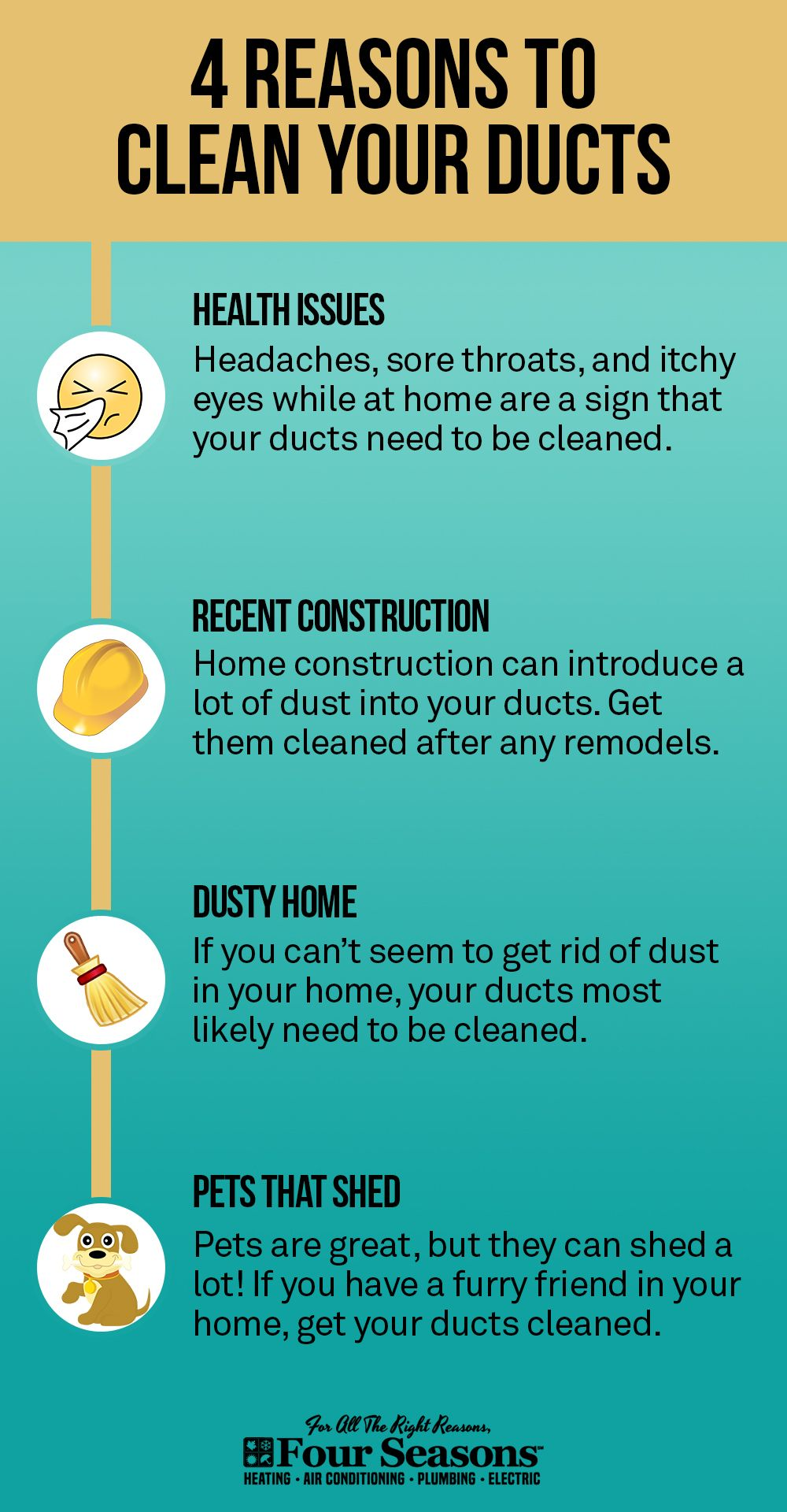 How To Tell If Your Ducts Need Cleaning Duct Cleaning Duct