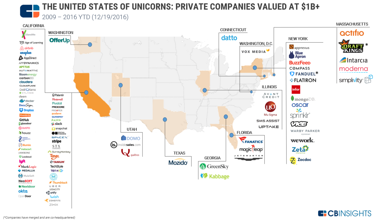 The United States Of Unicorns Every Us Company Worth 1b In One Map