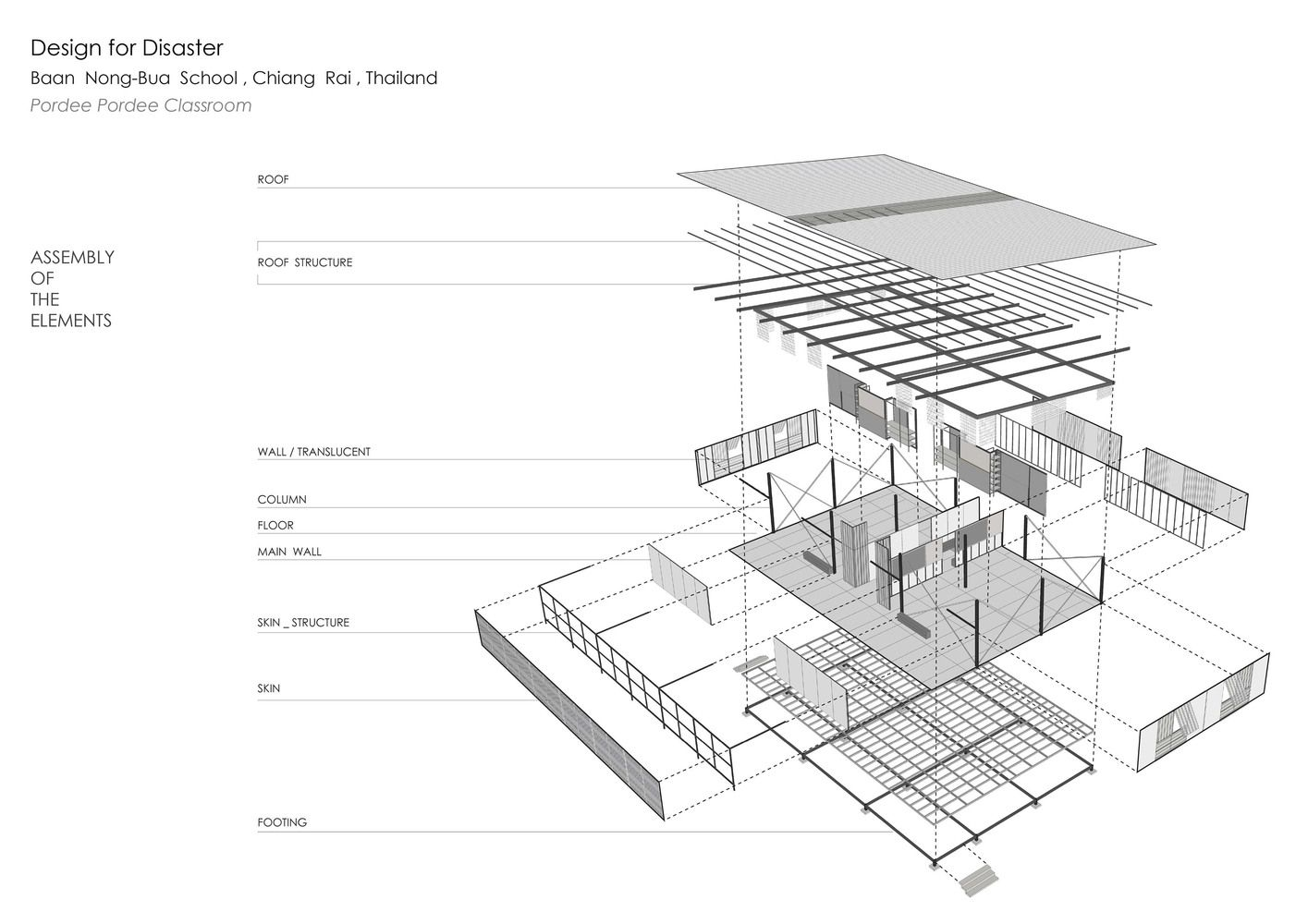 Gallery Of Baan Nong Bua School Junsekino Architect And