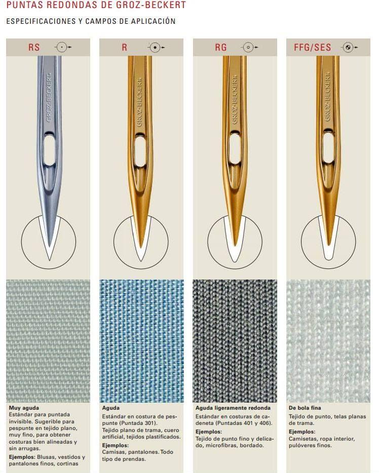 Soluciones a problemas frecuentes con las máquinas de coser   szycie ...