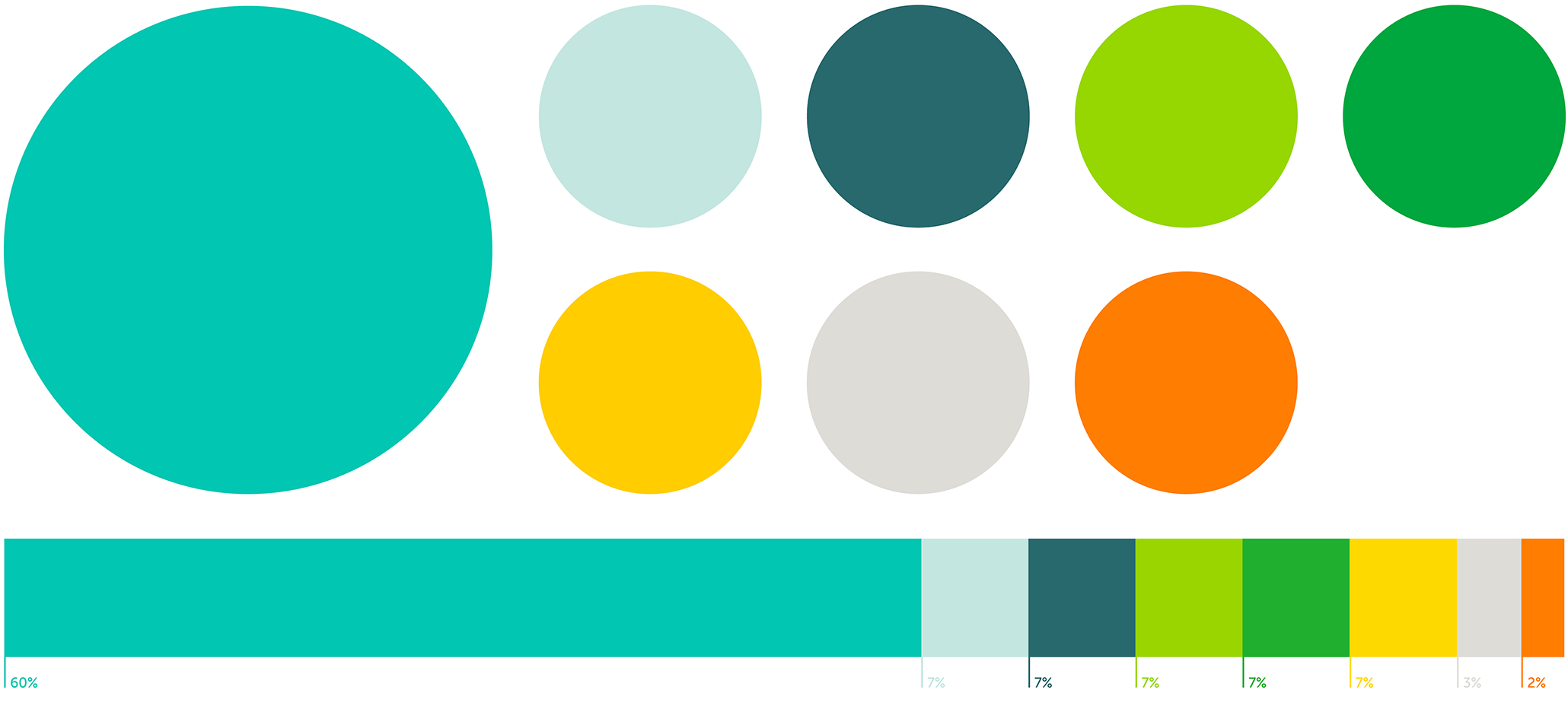 Color for care