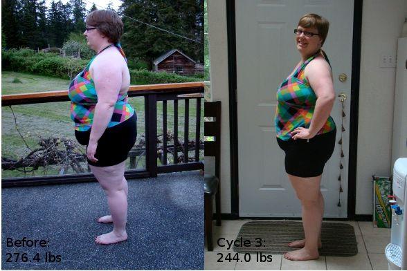 Best Belly Fat Burning Diet Plan