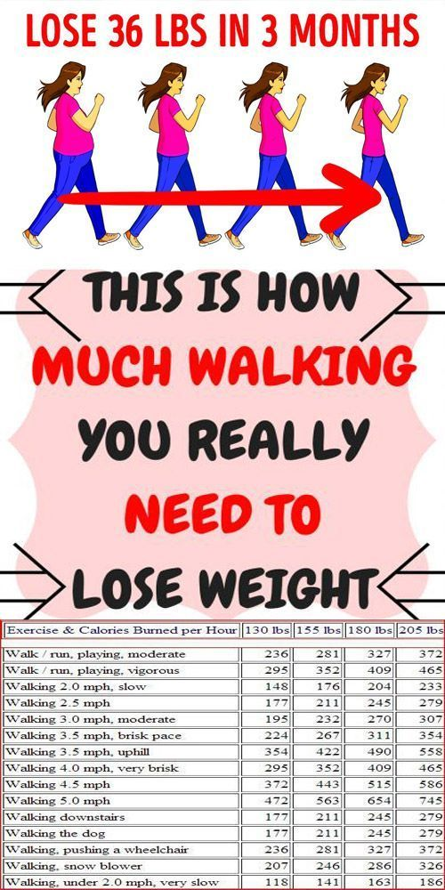Physical activity, such as walking, is important for weight control because it helps you burn calori...