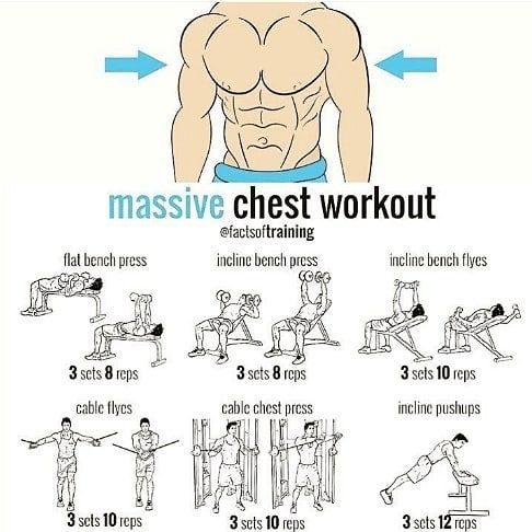 chest workout chestworkout workoutguide fitnessmatters