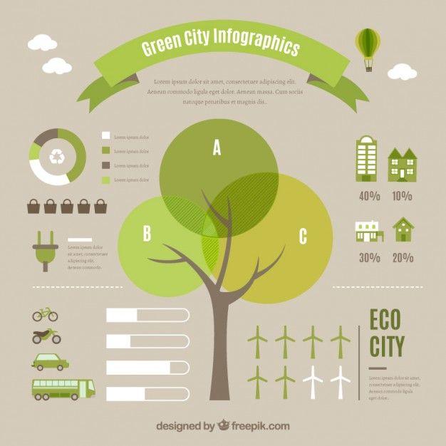 Download Green City Infographics For Free Infografik Grafik Grafik Design