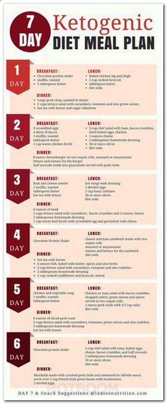 Photo of Gute Essgewohnheiten, Diät für einen schlanken Körper, ich möchte schlank sein, Bodybuilding-Diät für …, #Body …