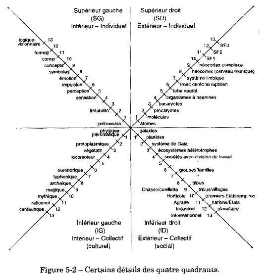 le for interieur schema philosophie | Ce schéma cependant ne nous ...