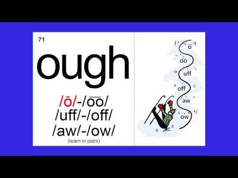 What Is a Phonogram? - YouTube