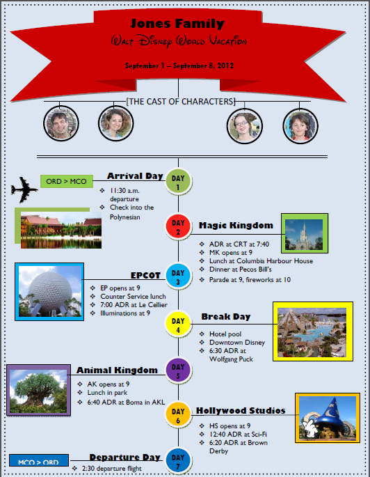 Custom Disney World Itinerary Templates  Template Vacation And