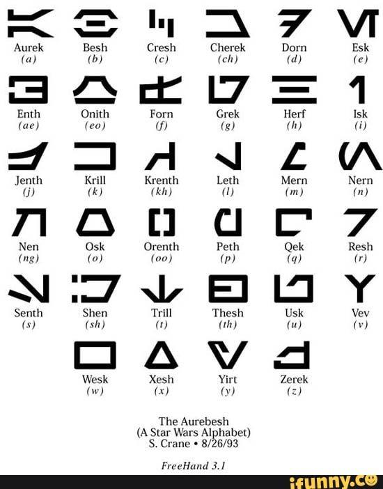 The Aurebesh Zerek (A Star Wars Alphabet) Wesk Xesh Yin – iFunny :)