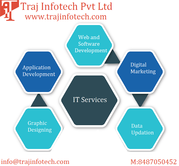 It Compny In Ahemedabad Traj Infotech Traj Infotech Offers A Complete Range Of Information Technology Services Web Application Design Information Technology