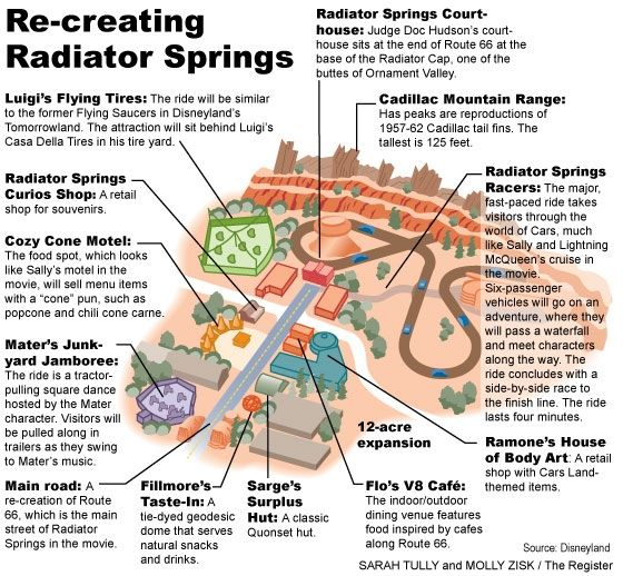 Radiator Springs/Cars Land Map, Opening Now Confirmed