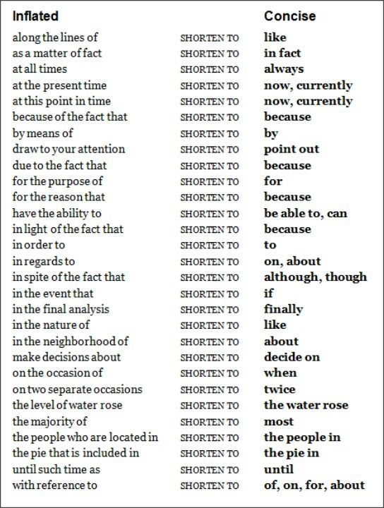 words to use in a research paper