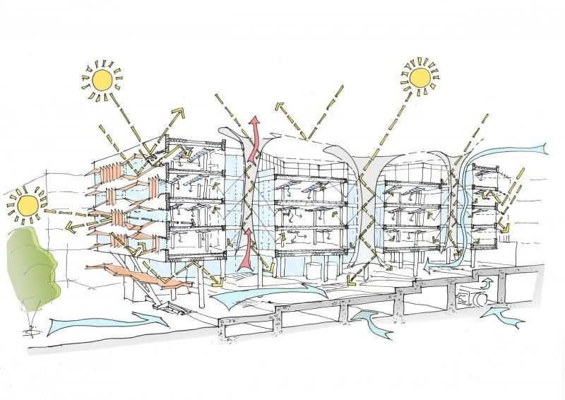 An Early Concept Sketch By Alan Shingler Showing The Passive Design  Strategies For The Siemens Middle East Headquarters