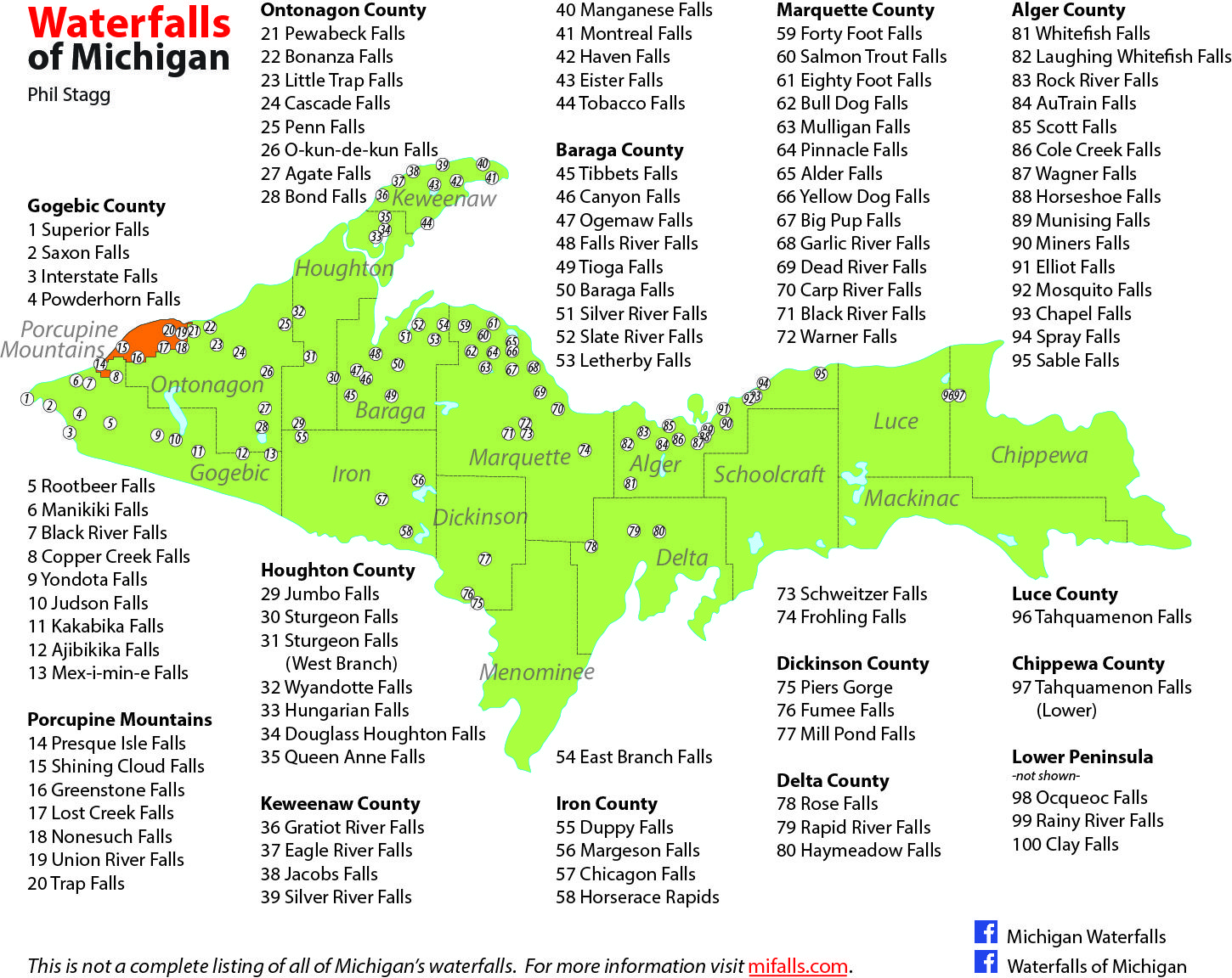 Michigan alger county munising - This Is A Map Of Michigan S Waterfalls It Shows 100 Areas In Which Most Of