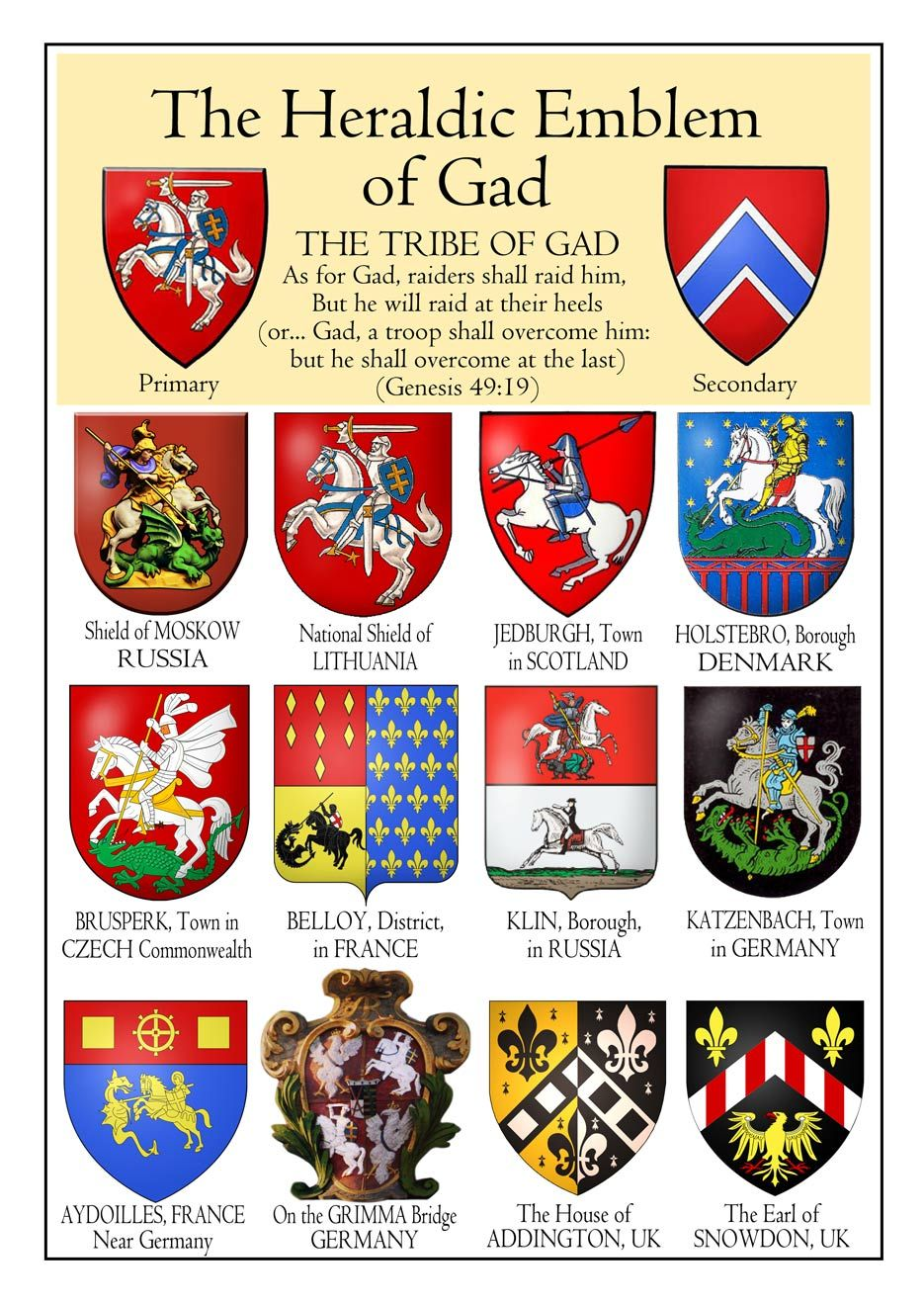 Emblems Of The Tribe Of Gad Con Imagenes Tribu De Juda