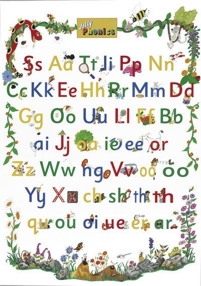 Jolly Phonics Letter And Sounds Order