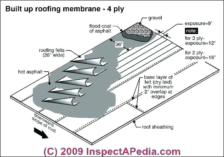 roof plywood thickness what is roof sheathing roofing