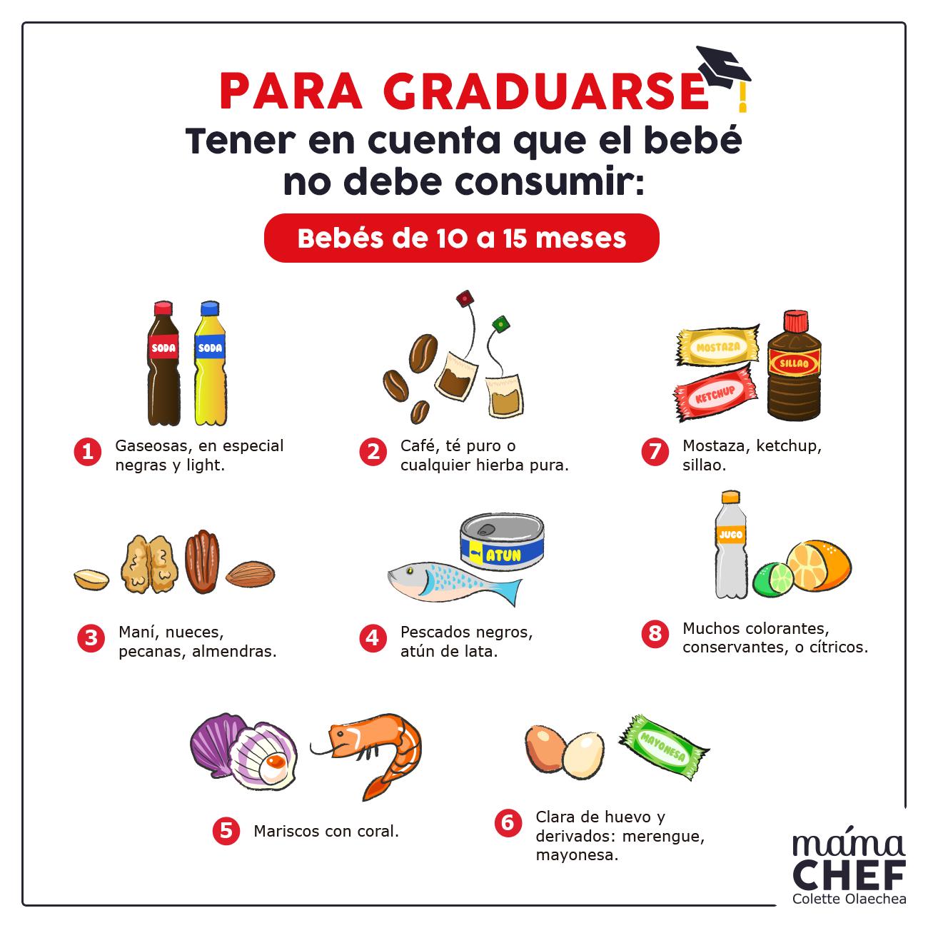 Recomendaciones Para Bebes De 19 A 15 Meses Mama Chef Colette Olaechea Alimentacion Bebe Comida Para Bebes Recetas De Comida Para Bebes