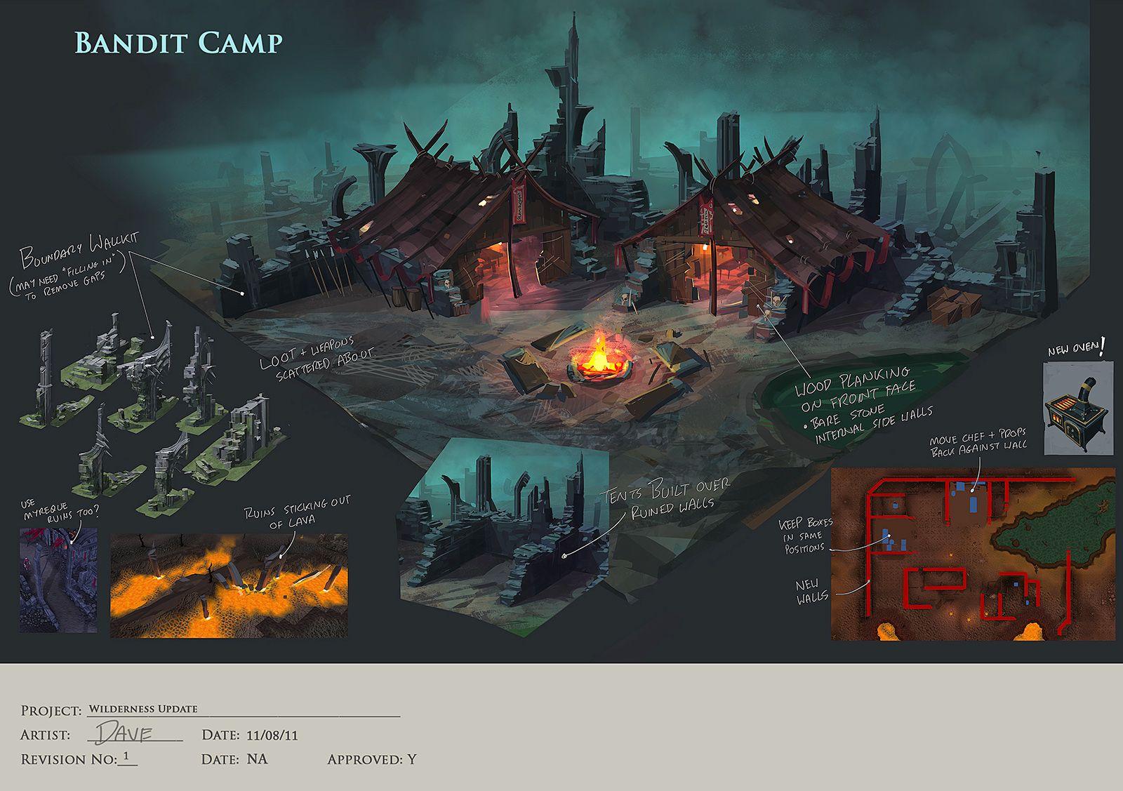 Fantasy Art Wall Camp Got