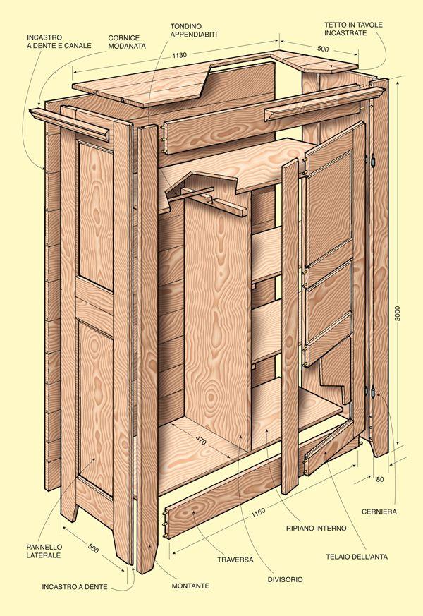 Costruire un armadio le misure idee per la casa - Armadietto legno per esterno ...