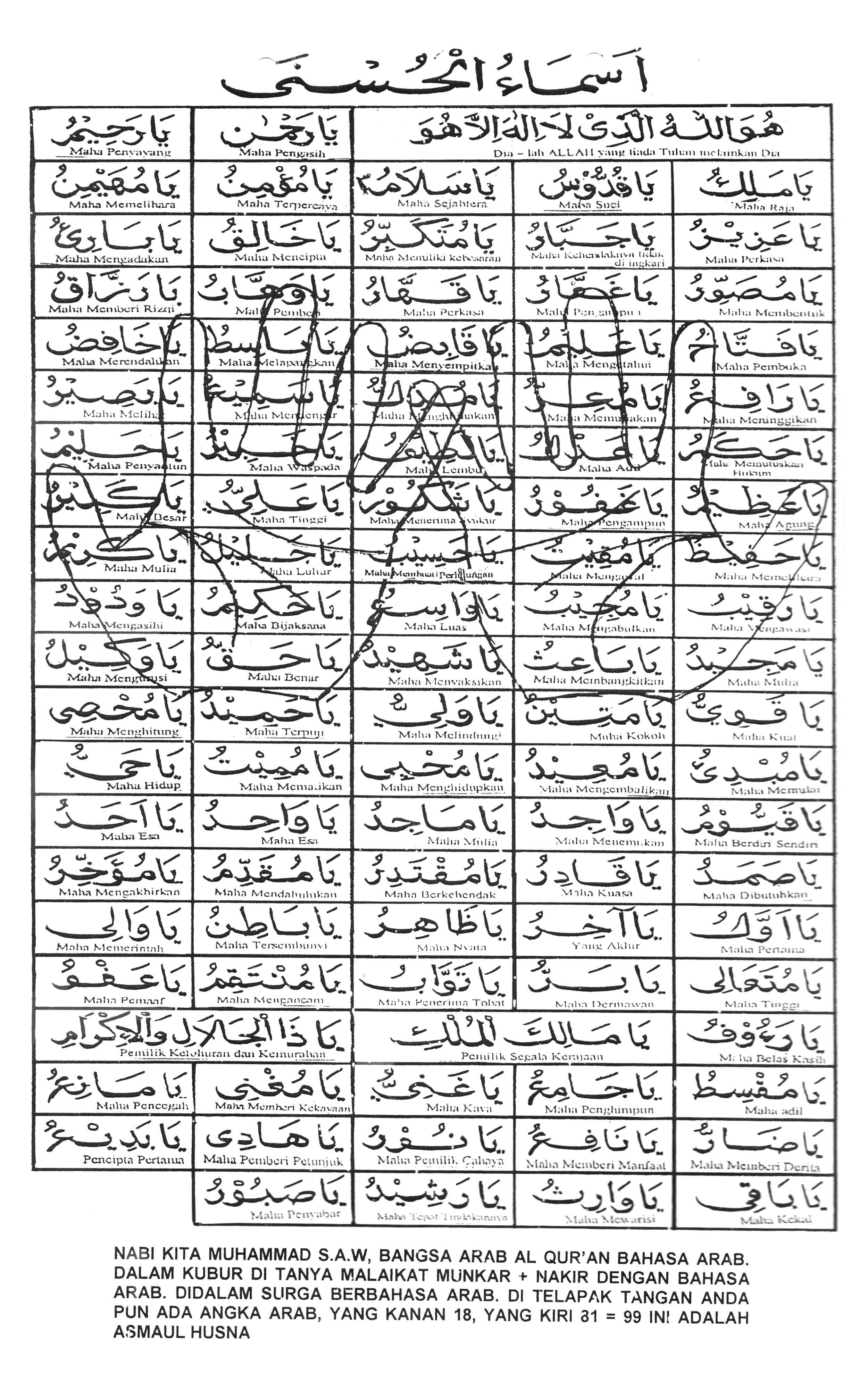 Nabi Muhammad SAW Bangsa Arab Al Quran Bahasa Arab Dalam