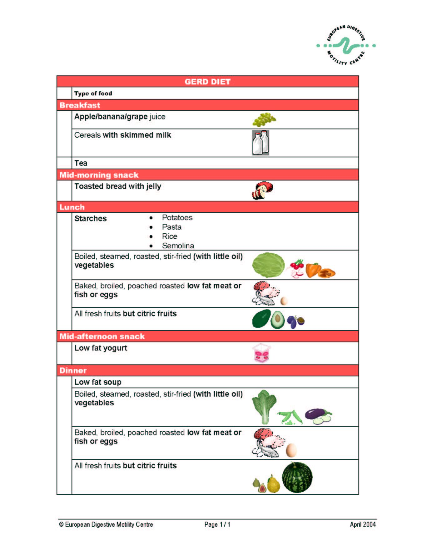 Gerd Diet Home Remedies For Heartburn Gerd Diet Baked Vegetables