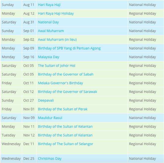 Free Blank Printable Malaysia Public Holidays 2020 Calendar Printable Calendar Diy Public Holidays Public Diy Calendar