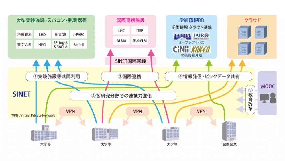 Ft2dポータブルデジタルノード接続と設定まとめ デジタル ノード