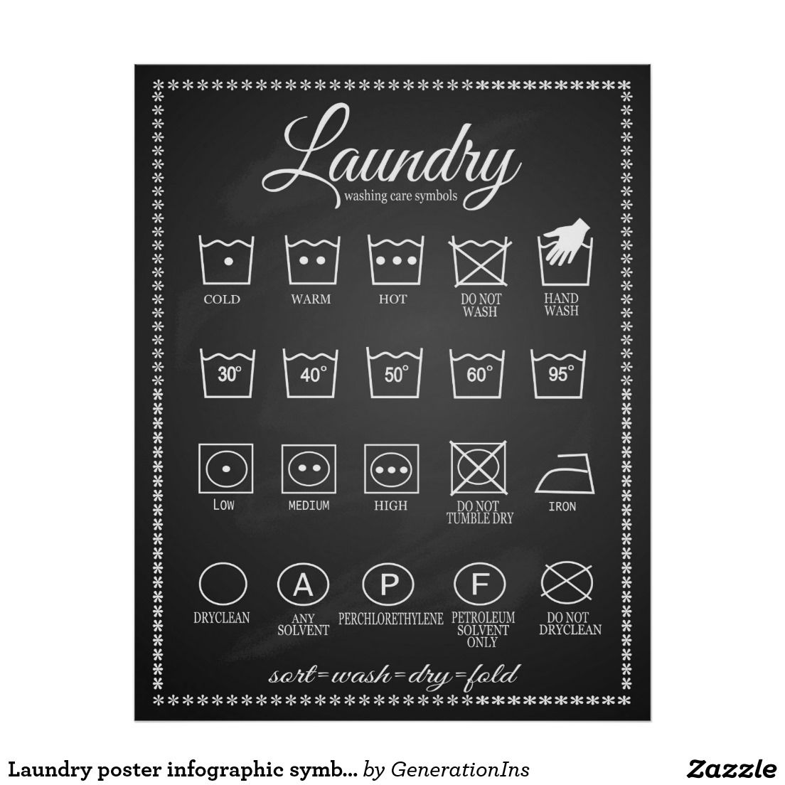 Laundry Symbols Poster Laundry Poster Infographic Symbols  Laundry Laundry Rooms And Room