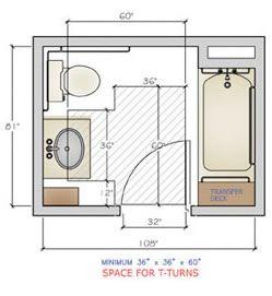 Ada Full Bathroom Bathroom Layout Ada Bathroom Bathroom Units