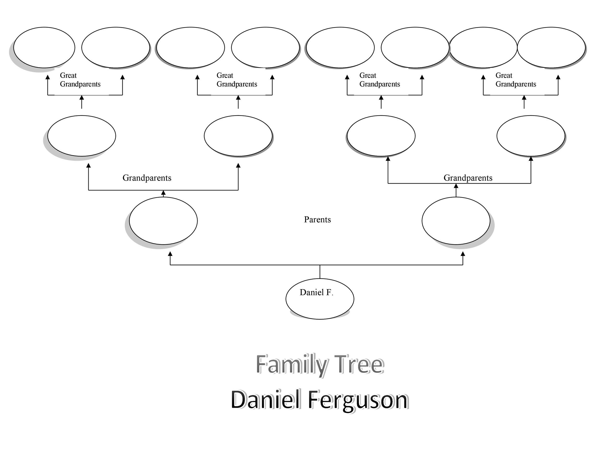 Pin On Genealogy Club