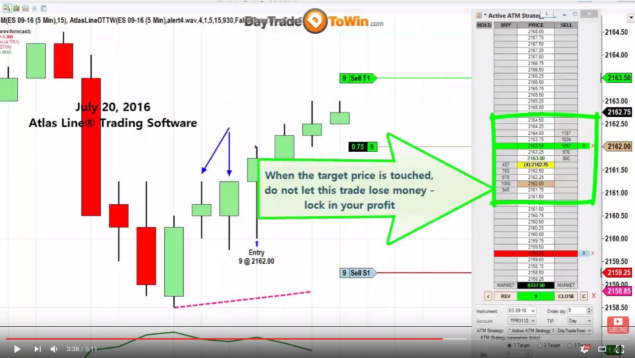 Can day trading really be this easy? John Paul's Atlas Line software calls out trades to take. He's trading the E-mini market in this video.