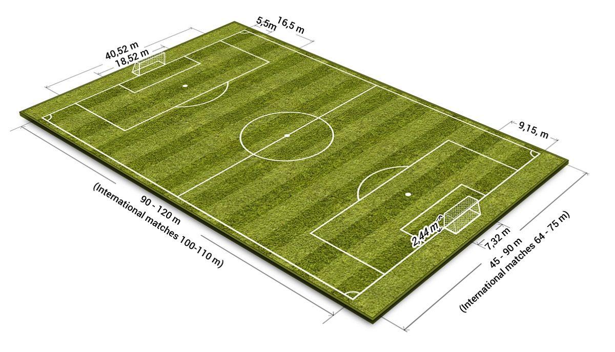 Fodboldbane Jpg 1 200 687 Pixels Football Field Football Field Dimensions Football