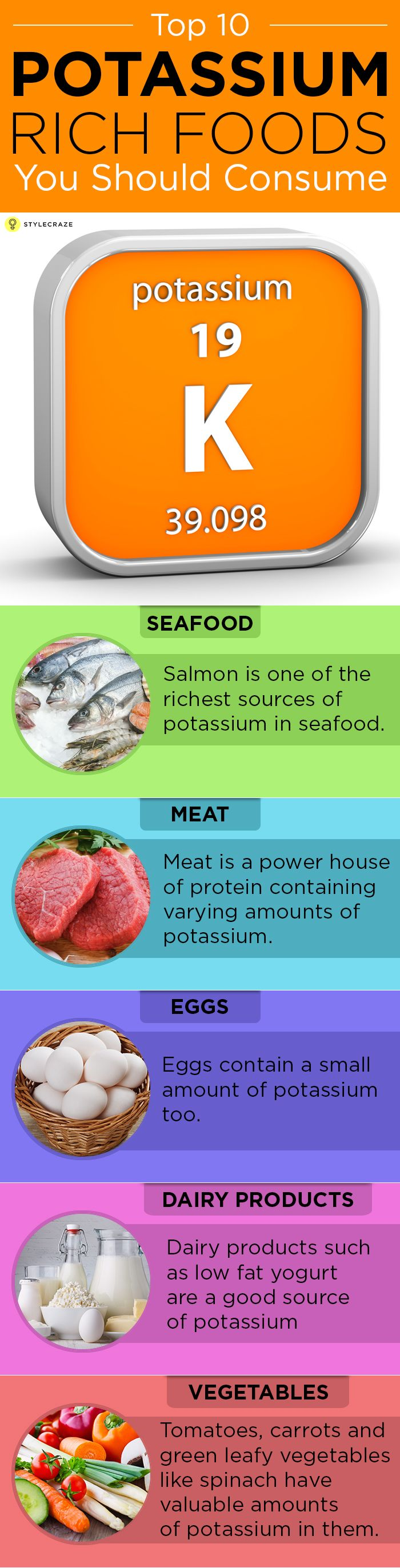 Potassium Rich Foods Chart Potassium Foods  Related Pictures