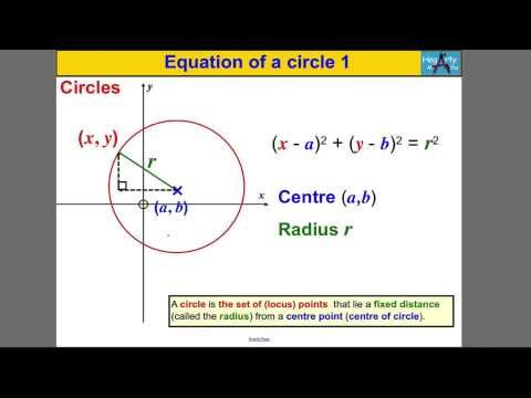 Hegarty Maths Youtube Channel With Images Learning Support